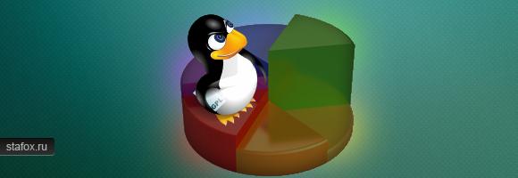 Изменяем место хранения баз данных MySQL
